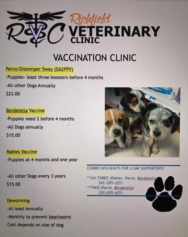 vet clinic share